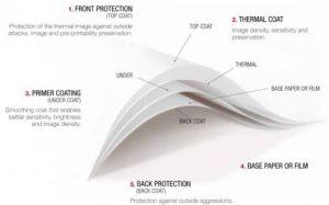 Giấy in nhiệt và cấu tạo giấy in nhiệt cho các cửa hàng siêu thị
